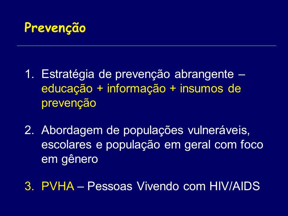 Prevenção 1.Estratégia de prevenção abrangente – educação + informação + insumos de prevenção 2.Abordagem de populações vulneráveis, escolares e população em geral com foco em gênero 3.PVHA – Pessoas Vivendo com HIV/AIDS