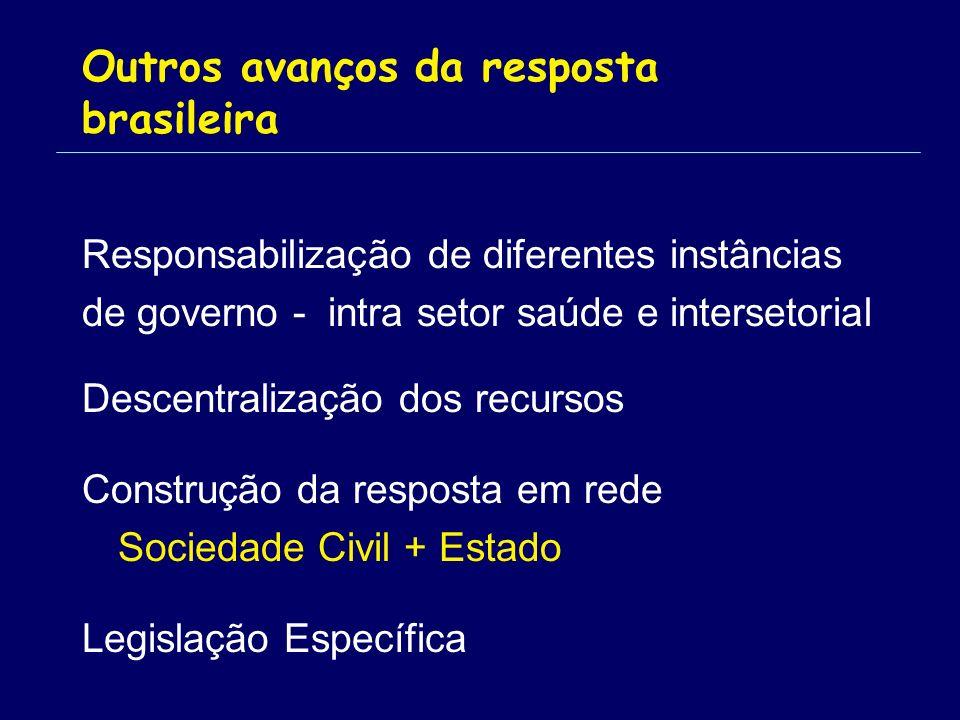 Outros avanços da resposta brasileira Responsabilização de diferentes instâncias de governo - intra setor saúde e intersetorial Descentralização dos recursos Construção da resposta em rede Sociedade Civil + Estado Legislação Específica