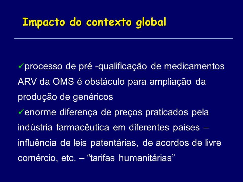 Impacto do contexto global processo de pré -qualificação de medicamentos ARV da OMS é obstáculo para ampliação da produção de genéricos enorme diferença de preços praticados pela indústria farmacêutica em diferentes países – influência de leis patentárias, de acordos de livre comércio, etc.