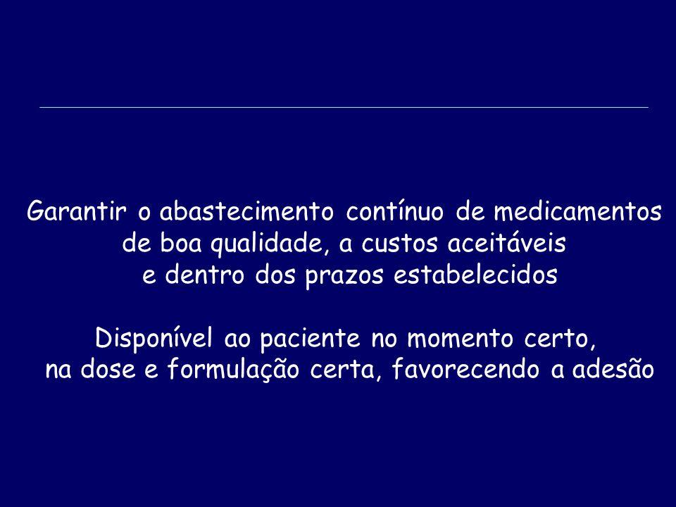 Garantir o abastecimento contínuo de medicamentos de boa qualidade, a custos aceitáveis e dentro dos prazos estabelecidos Disponível ao paciente no momento certo, na dose e formulação certa, favorecendo a adesão