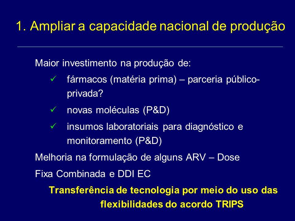 Maior investimento na produção de: fármacos (matéria prima) – parceria público- privada.