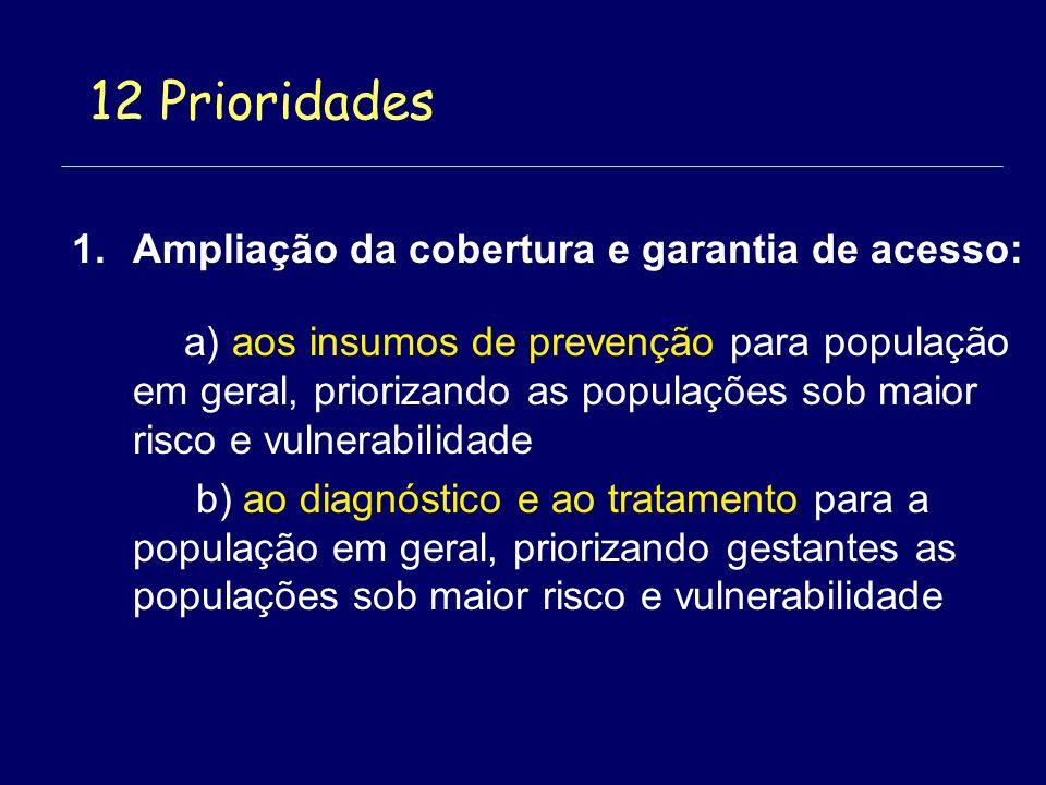 12 Prioridades 1.Ampliação da cobertura e garantia de acesso: a) aos insumos de prevenção para população em geral, priorizando as populações sob maior risco e vulnerabilidade b) ao diagnóstico e ao tratamento para a população em geral, priorizando gestantes as populações sob maior risco e vulnerabilidade