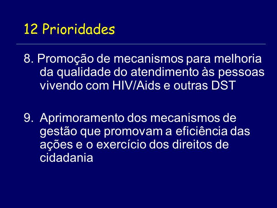 8. Promoção de mecanismos para melhoria da qualidade do atendimento às pessoas vivendo com HIV/Aids e outras DST 9.Aprimoramento dos mecanismos de ges