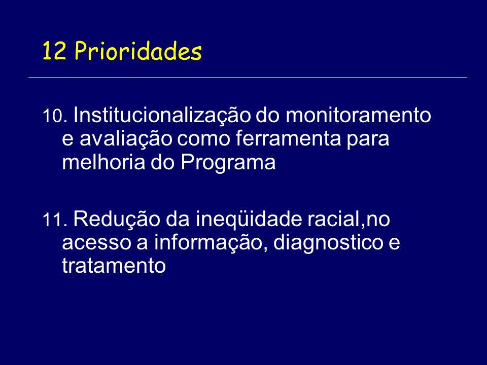 10.Institucionalização do monitoramento e avaliação como ferramenta para melhoria do Programa 11.