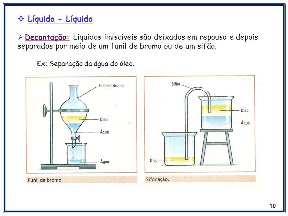 11 Filtração: O gás é separado do sólido por meio de uma superfície porosa (filtro).