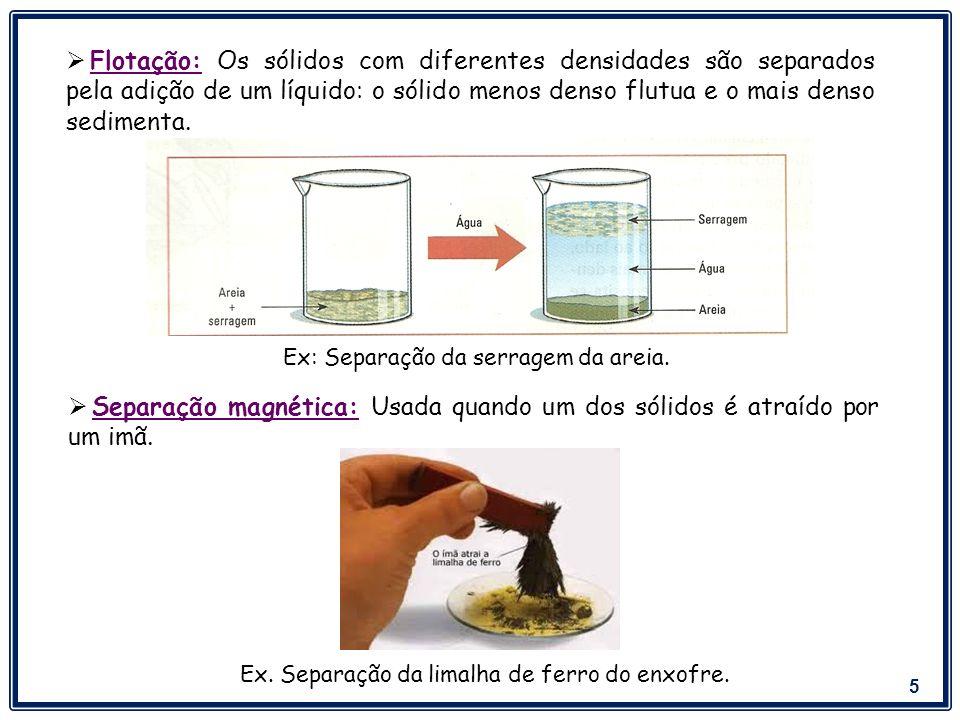 6 Dissolução Fracionada: Adiciona-se um líquido que dissolve apenas um dos sólidos da mistura.