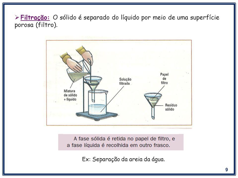 10 Líquido - Líquido Decantação: Líquidos imiscíveis são deixados em repouso e depois separados por meio de um funil de bromo ou de um sifão.