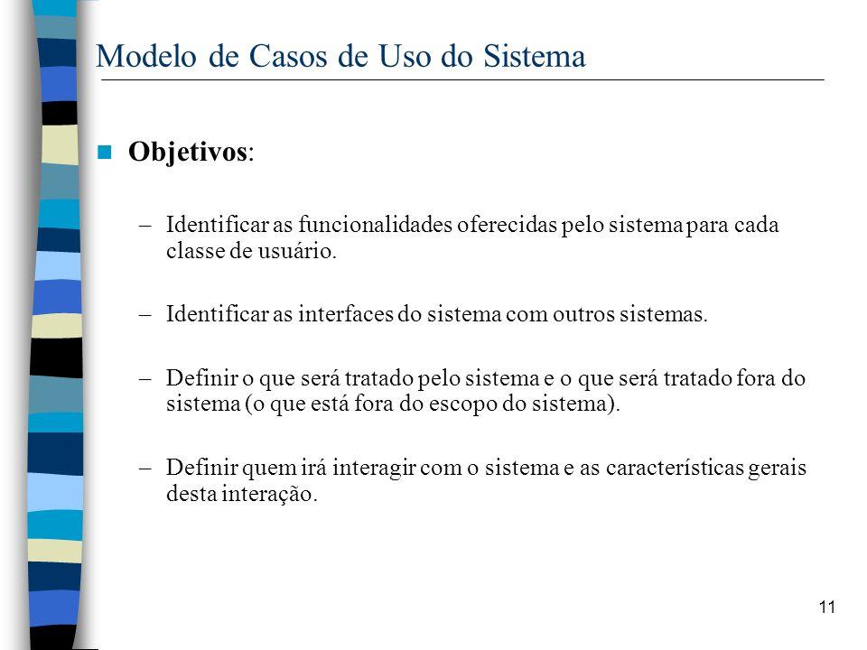 11 Modelo de Casos de Uso do Sistema Objetivos: –Identificar as funcionalidades oferecidas pelo sistema para cada classe de usuário. –Identificar as i