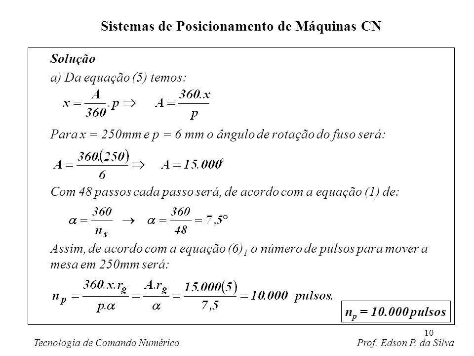 10 Solução a) Da equação (5) temos: Para x = 250mm e p = 6 mm o ângulo de rotação do fuso será: Com 48 passos cada passo será, de acordo com a equação