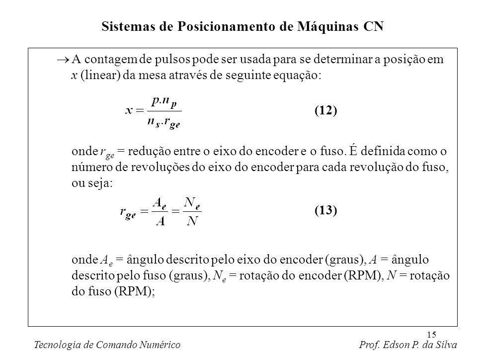 15 A contagem de pulsos pode ser usada para se determinar a posição em x (linear) da mesa através de seguinte equação: onde r ge = redução entre o eix