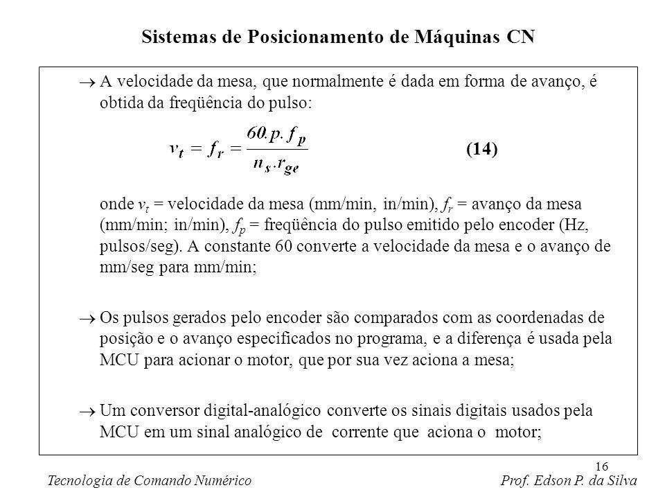 16 A velocidade da mesa, que normalmente é dada em forma de avanço, é obtida da freqüência do pulso: onde v t = velocidade da mesa (mm/min, in/min), f