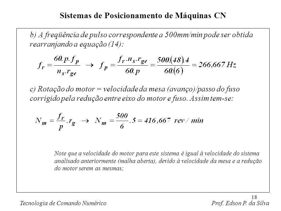18 b) A freqüência de pulso correspondente a 500mm/min pode ser obtida rearranjando a equação (14): c) Rotação do motor = velocidade da mesa (avanço)/