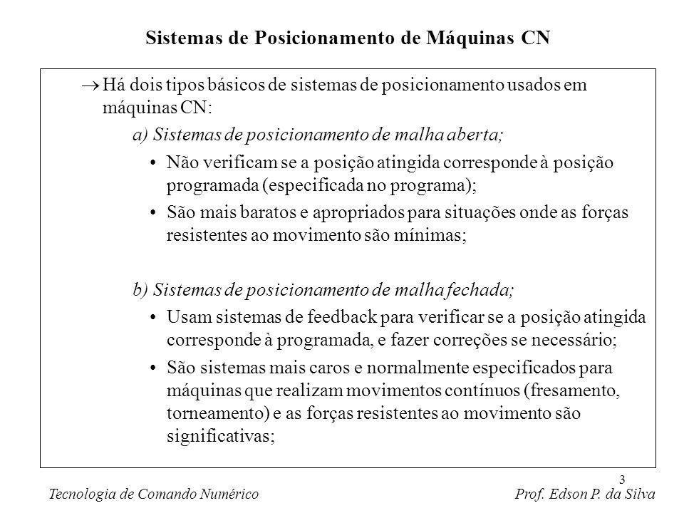 3 Há dois tipos básicos de sistemas de posicionamento usados em máquinas CN: a) Sistemas de posicionamento de malha aberta; Não verificam se a posição