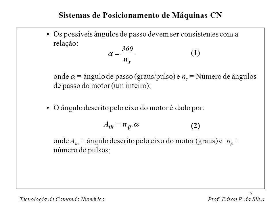 5 Os possíveis ângulos de passo devem ser consistentes com a relação: onde = ângulo de passo (graus/pulso) e n s = Número de ângulos de passo do motor
