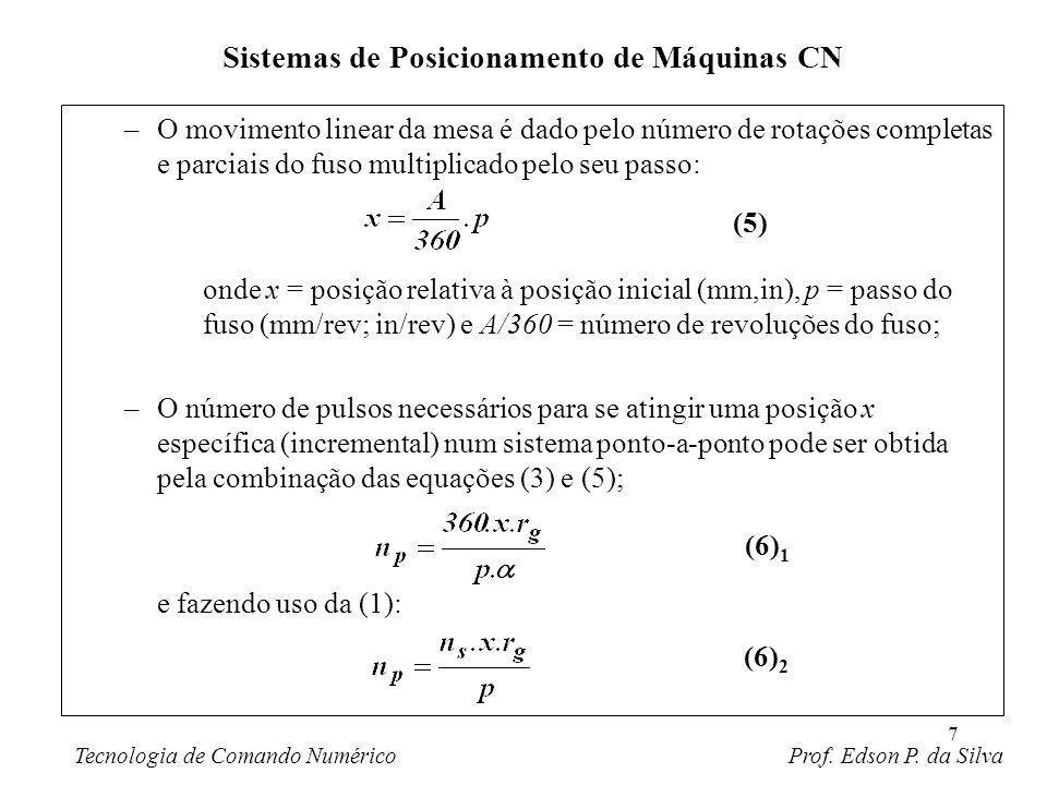 7 –O movimento linear da mesa é dado pelo número de rotações completas e parciais do fuso multiplicado pelo seu passo: onde x = posição relativa à pos