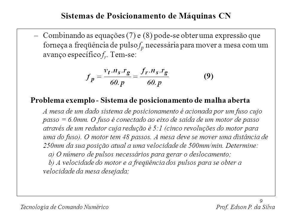 10 Solução a) Da equação (5) temos: Para x = 250mm e p = 6 mm o ângulo de rotação do fuso será: Com 48 passos cada passo será, de acordo com a equação (1) de: Assim, de acordo com a equação (6) 1 o número de pulsos para mover a mesa em 250mm será: Sistemas de Posicionamento de Máquinas CN Tecnologia de Comando Numérico Prof.