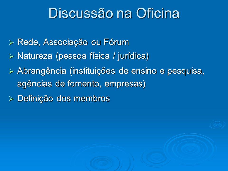 Discussão na Oficina Rede, Associação ou Fórum Rede, Associação ou Fórum Natureza (pessoa física / jurídica) Natureza (pessoa física / jurídica) Abran
