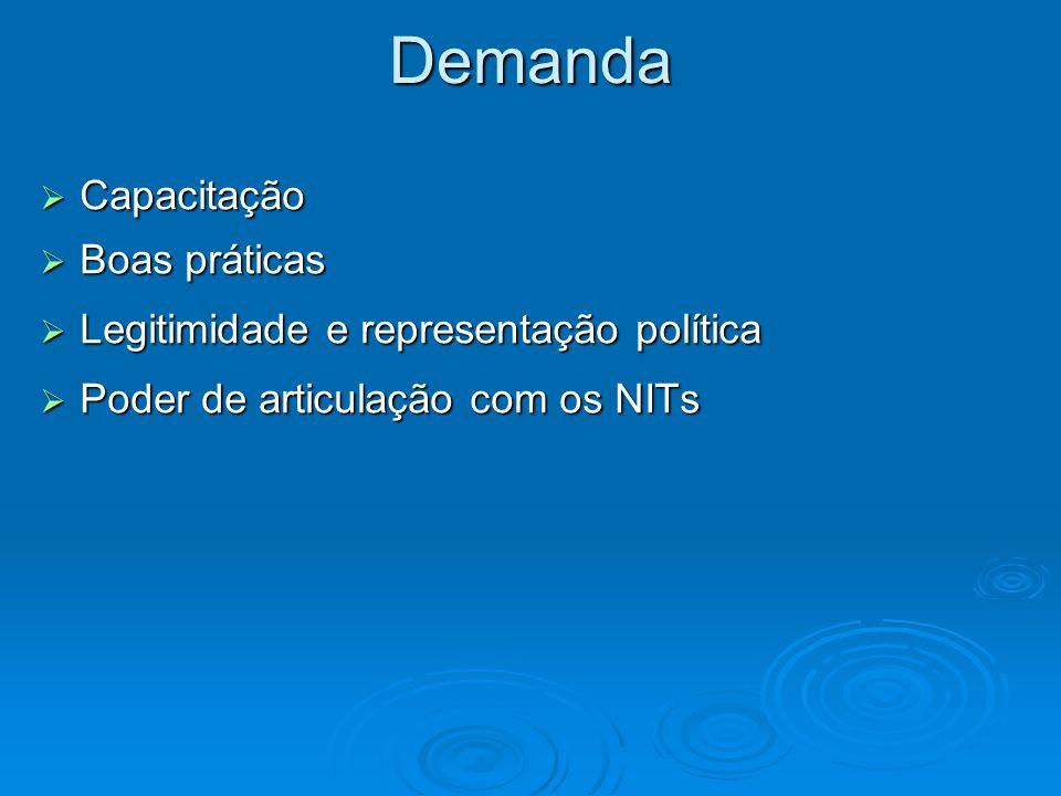 Demanda Capacitação Capacitação Boas práticas Boas práticas Legitimidade e representação política Legitimidade e representação política Poder de artic