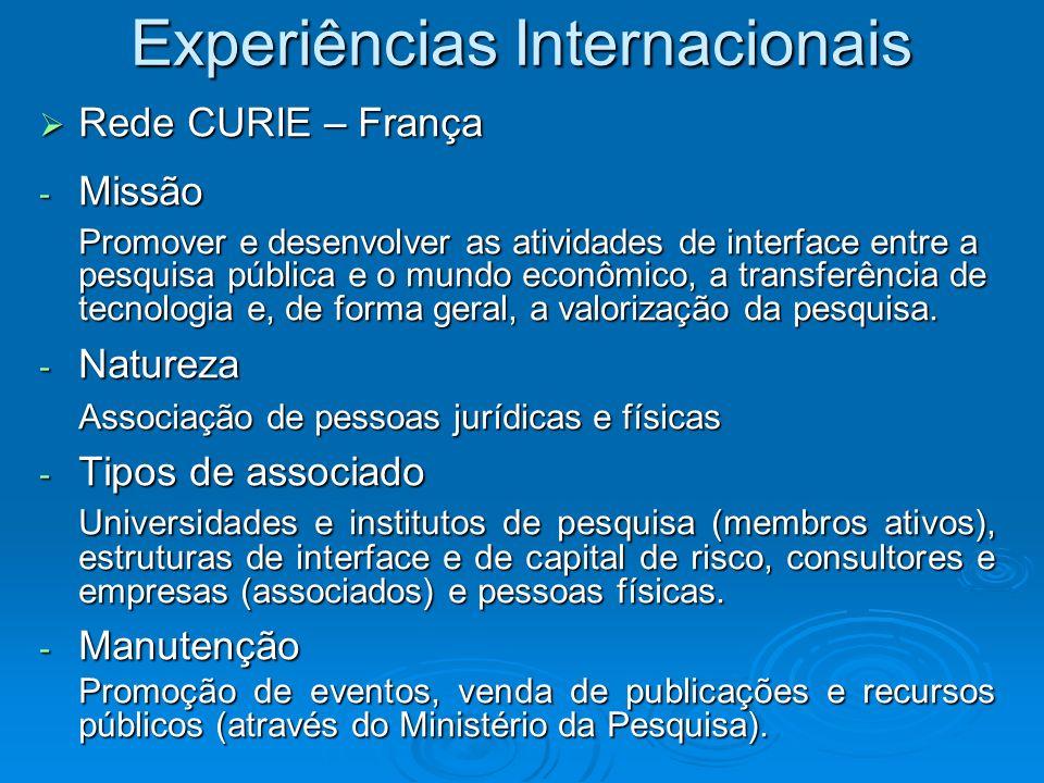 Experiências Internacionais Rede CURIE – França Rede CURIE – França - Missão Promover e desenvolver as atividades de interface entre a pesquisa públic