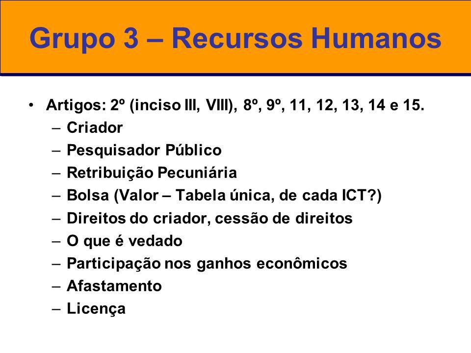 Grupo 3 – Recursos Humanos Artigos: 2º (inciso III, VIII), 8º, 9º, 11, 12, 13, 14 e 15. –Criador –Pesquisador Público –Retribuição Pecuniária –Bolsa (