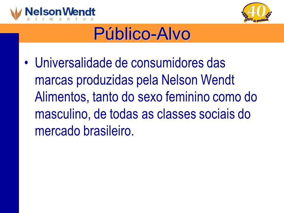 Público-Alvo Universalidade de consumidores das marcas produzidas pela Nelson Wendt Alimentos, tanto do sexo feminino como do masculino, de todas as c
