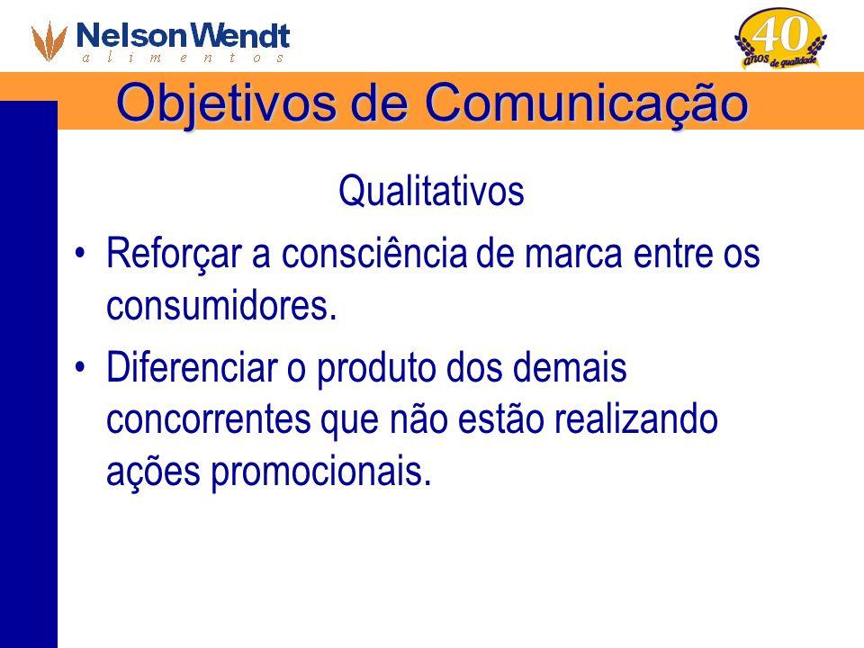 Objetivos de Comunicação Qualitativos Reforçar a consciência de marca entre os consumidores. Diferenciar o produto dos demais concorrentes que não est