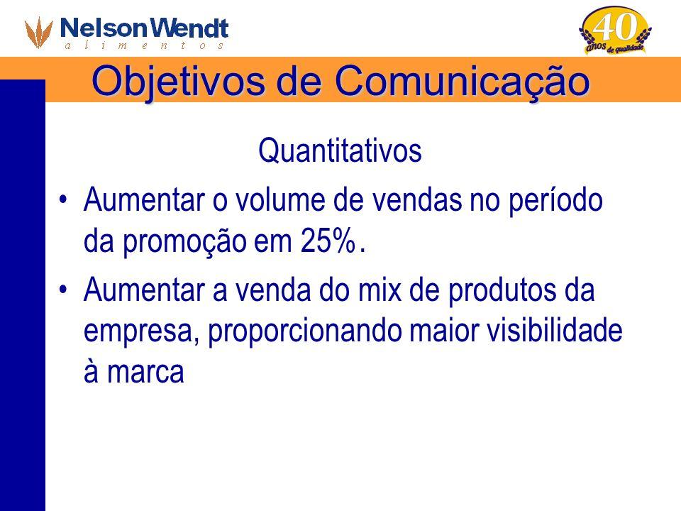 Objetivos de Comunicação Quantitativos Aumentar o volume de vendas no período da promoção em 25%. Aumentar a venda do mix de produtos da empresa, prop