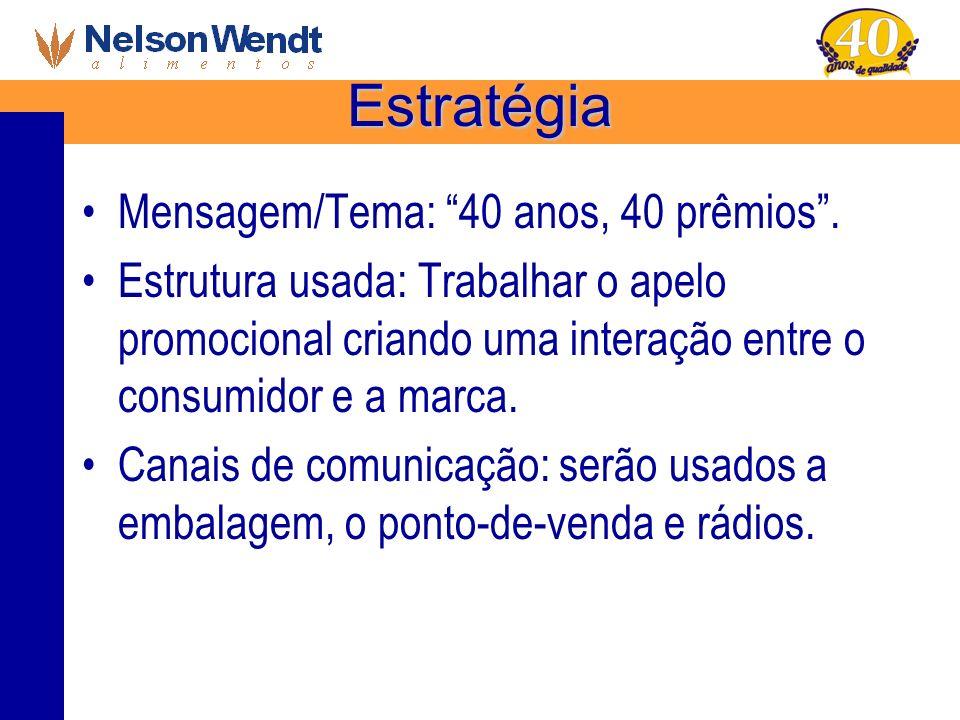 Estratégia Mensagem/Tema: 40 anos, 40 prêmios. Estrutura usada: Trabalhar o apelo promocional criando uma interação entre o consumidor e a marca. Cana