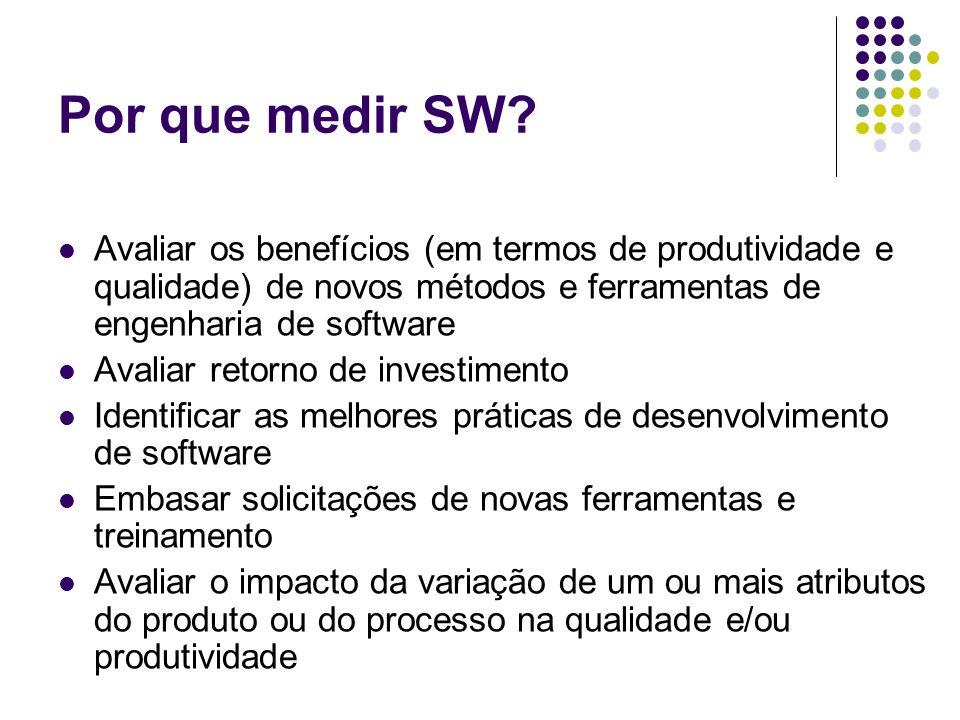 Por que medir SW? Avaliar os benefícios (em termos de produtividade e qualidade) de novos métodos e ferramentas de engenharia de software Avaliar reto