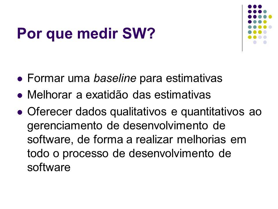 Por que medir SW? Formar uma baseline para estimativas Melhorar a exatidão das estimativas Oferecer dados qualitativos e quantitativos ao gerenciament