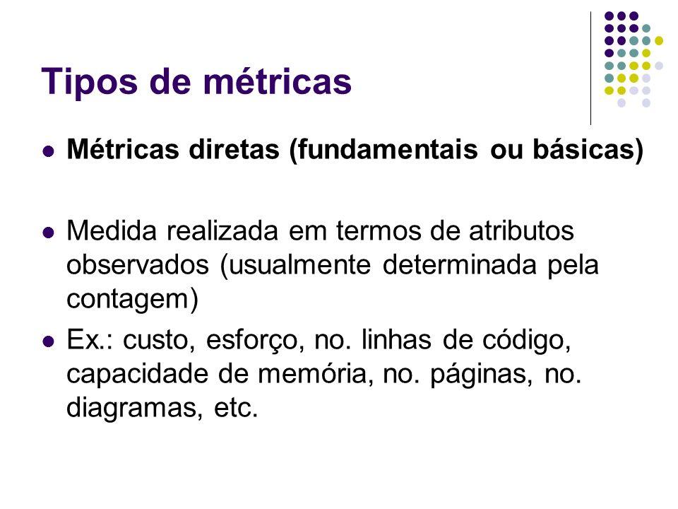 Tipos de métricas Métricas diretas (fundamentais ou básicas) Medida realizada em termos de atributos observados (usualmente determinada pela contagem)