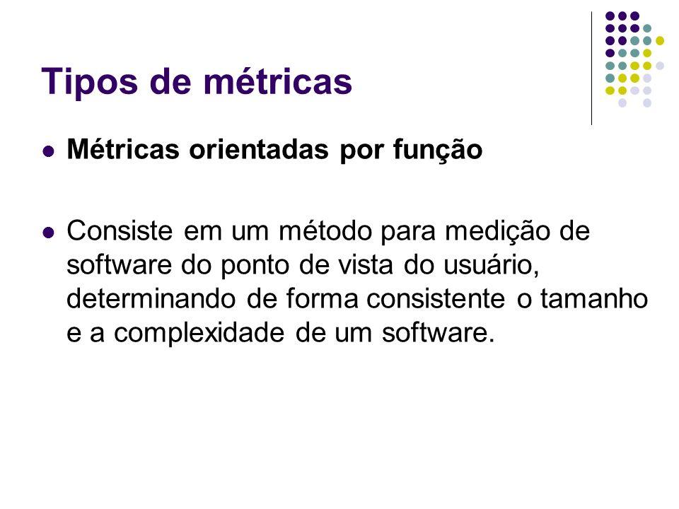 Tipos de métricas Métricas orientadas por função Consiste em um método para medição de software do ponto de vista do usuário, determinando de forma co