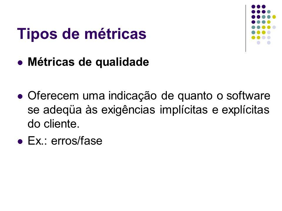 Tipos de métricas Métricas de qualidade Oferecem uma indicação de quanto o software se adeqüa às exigências implícitas e explícitas do cliente. Ex.: e