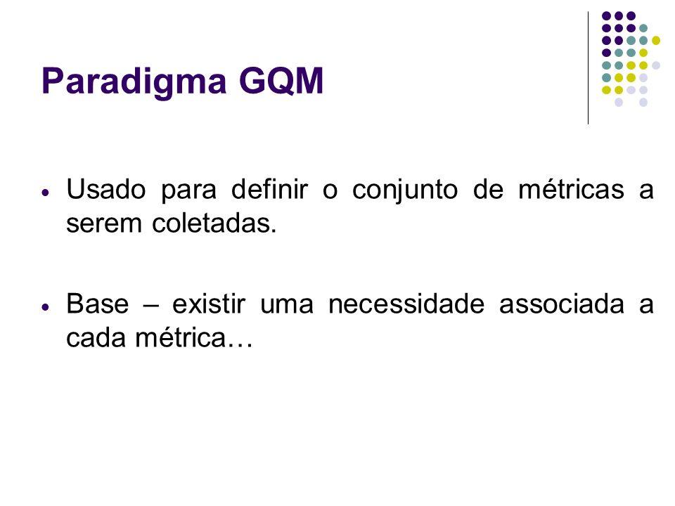 Paradigma GQM Usado para definir o conjunto de métricas a serem coletadas. Base – existir uma necessidade associada a cada métrica…