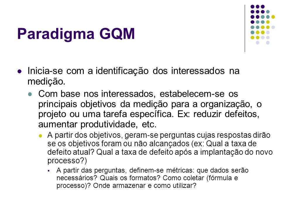 Paradigma GQM Inicia-se com a identificação dos interessados na medição. Com base nos interessados, estabelecem-se os principais objetivos da medição