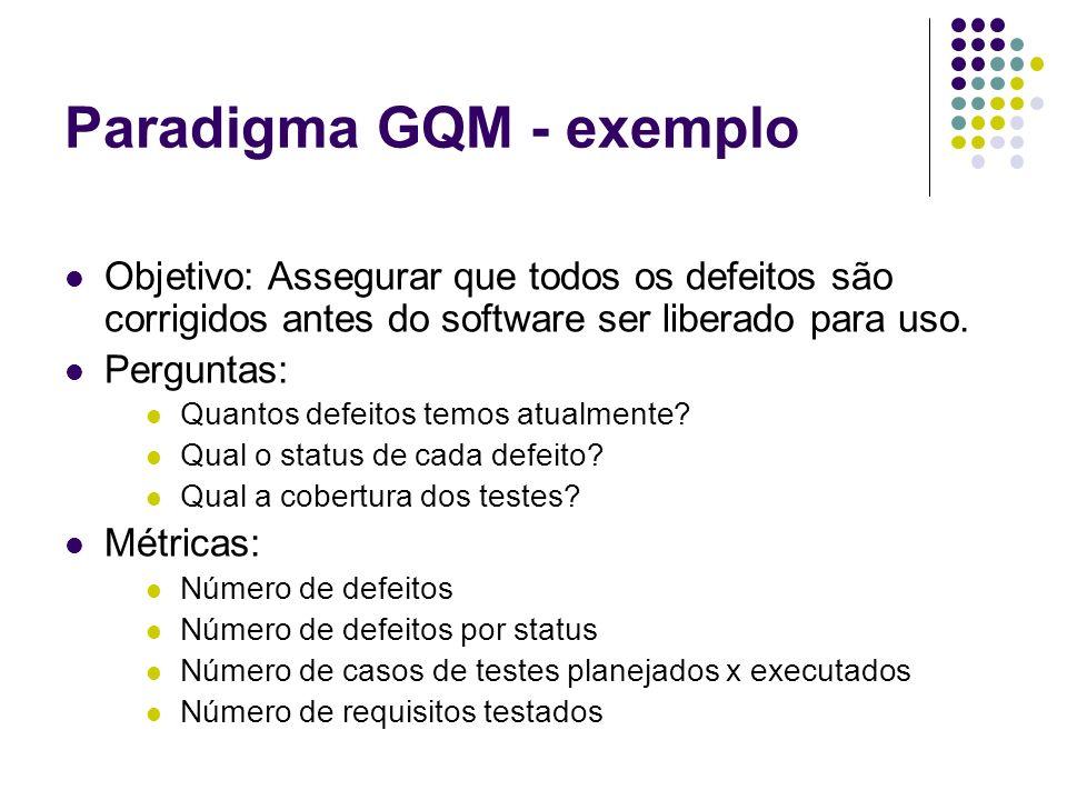 Paradigma GQM - exemplo Objetivo: Assegurar que todos os defeitos são corrigidos antes do software ser liberado para uso. Perguntas: Quantos defeitos