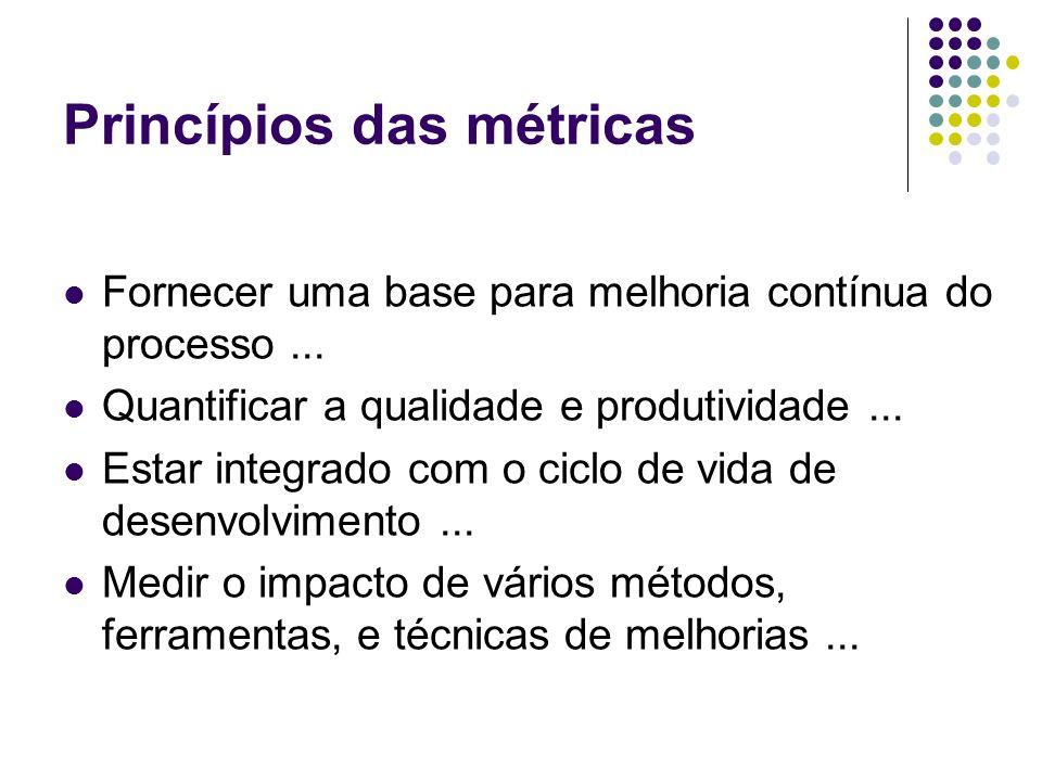 Princípios das métricas Fornecer uma base para melhoria contínua do processo... Quantificar a qualidade e produtividade... Estar integrado com o ciclo