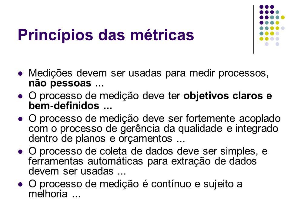 Princípios das métricas Medições devem ser usadas para medir processos, não pessoas... O processo de medição deve ter objetivos claros e bem-definidos