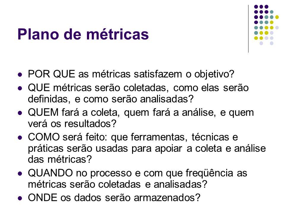 Plano de métricas POR QUE as métricas satisfazem o objetivo? QUE métricas serão coletadas, como elas serão definidas, e como serão analisadas? QUEM fa