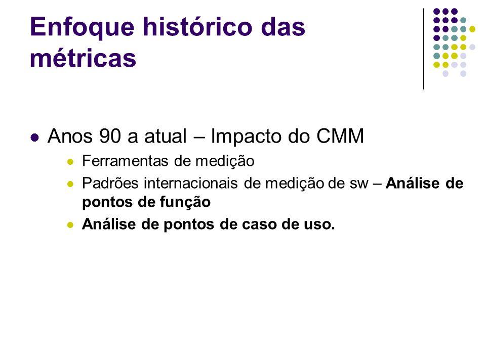 Enfoque histórico das métricas Anos 90 a atual – Impacto do CMM Ferramentas de medição Padrões internacionais de medição de sw – Análise de pontos de