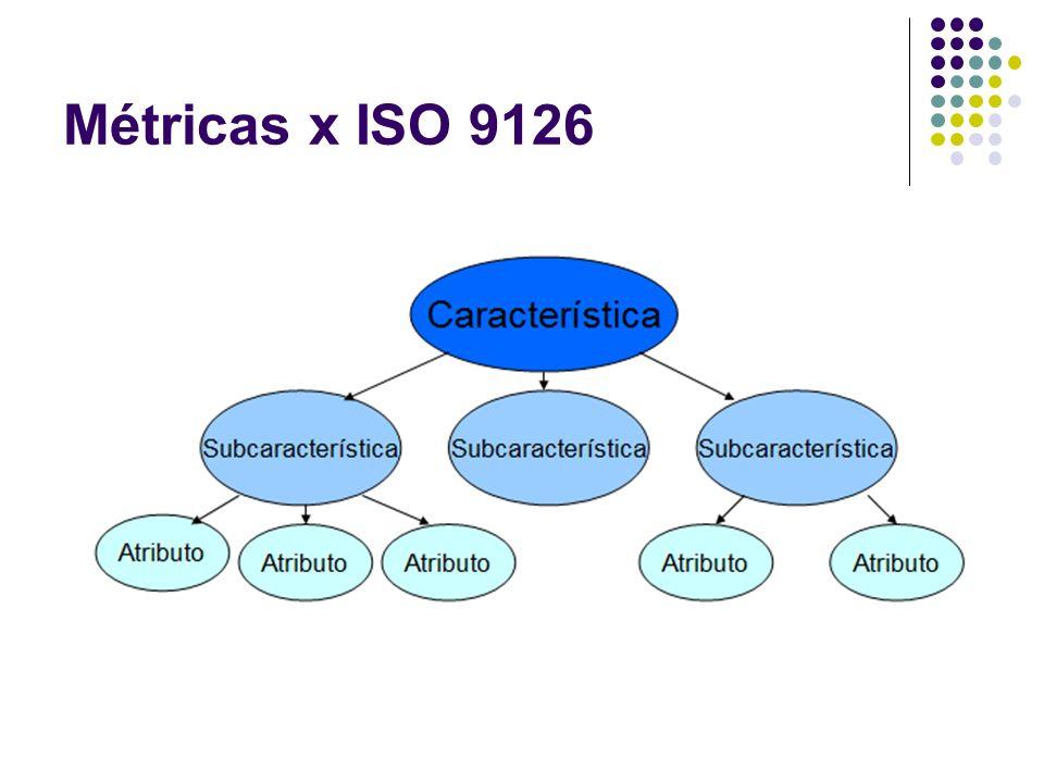 Tipos de métricas Métricas orientadas a tamanho São medidas diretas do tamanho dos artefatos de software associados ao processo por meio do qual o software é desenvolvido.