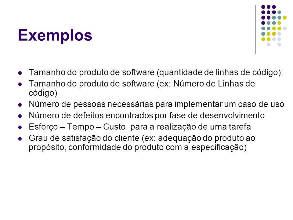 Exemplos Tamanho do produto de software (quantidade de linhas de código); Tamanho do produto de software (ex: Número de Linhas de código) Número de pe