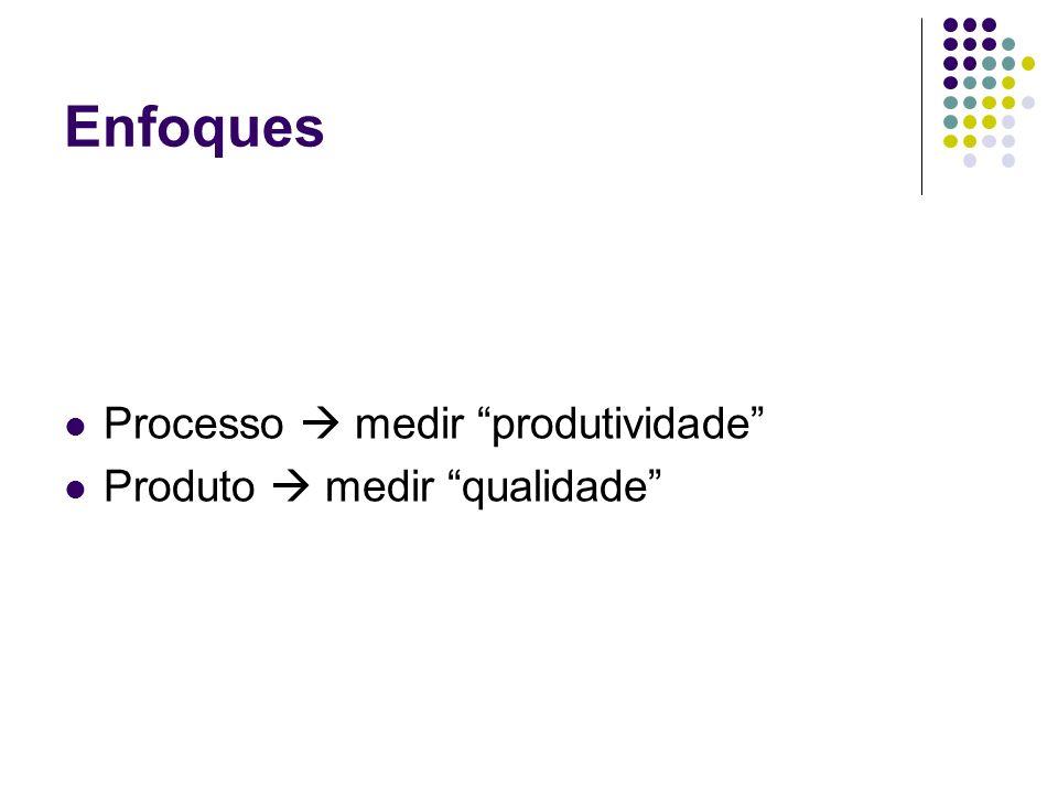 Tipos de métricas Métricas técnicas Concentram-se nas características do software e não no processo por meio do qual o software foi desenvolvido.