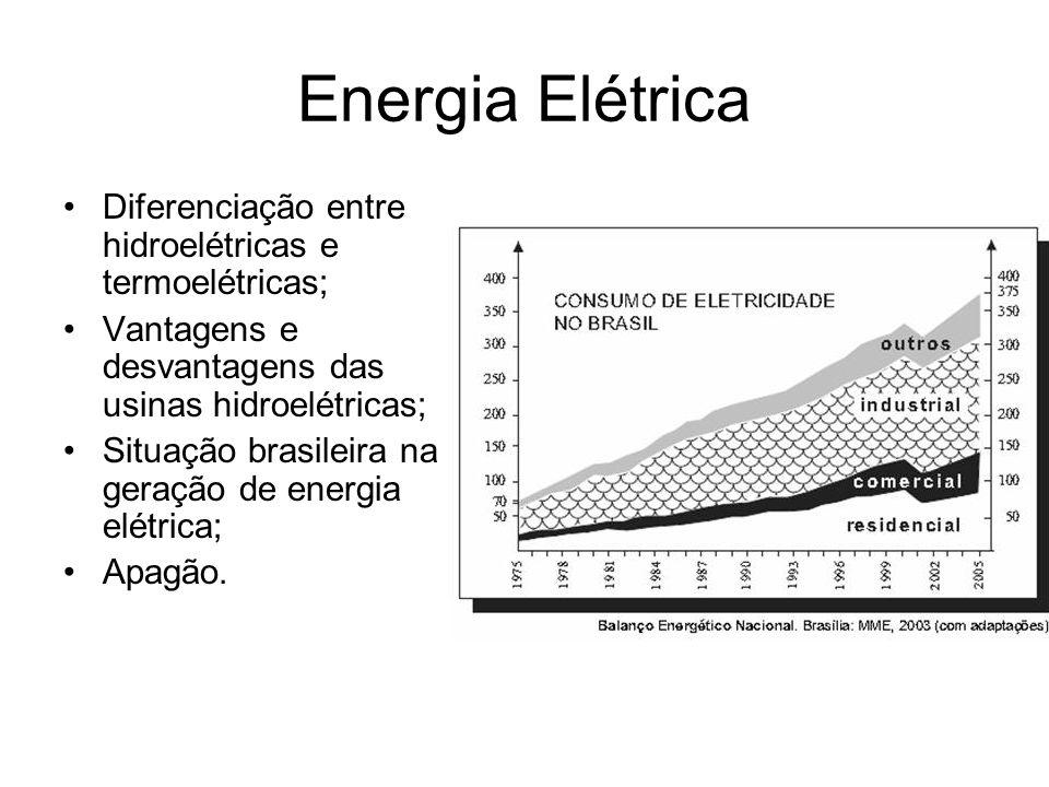 Petróleo Origem Utilização Exploração Reservas Situação brasileira Refinarias Pré-sal