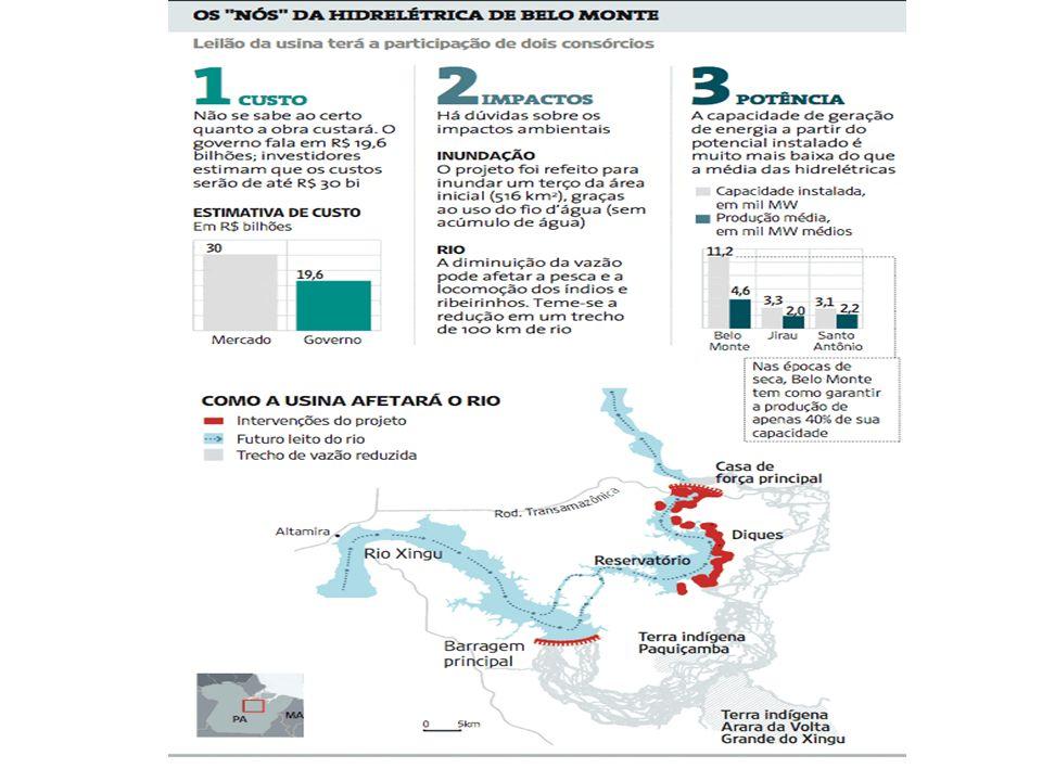 Energia Nuclear Situação brasileira; Vantagens e desvantagens;