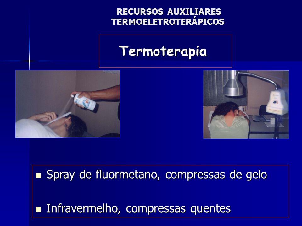 Noções do tratamento farmacológico Antiinflamatórios Analgésicos Relaxantes musculares Sedativos Diclofenaco - Ibuprofeno Carisoprodol e cloridrato de