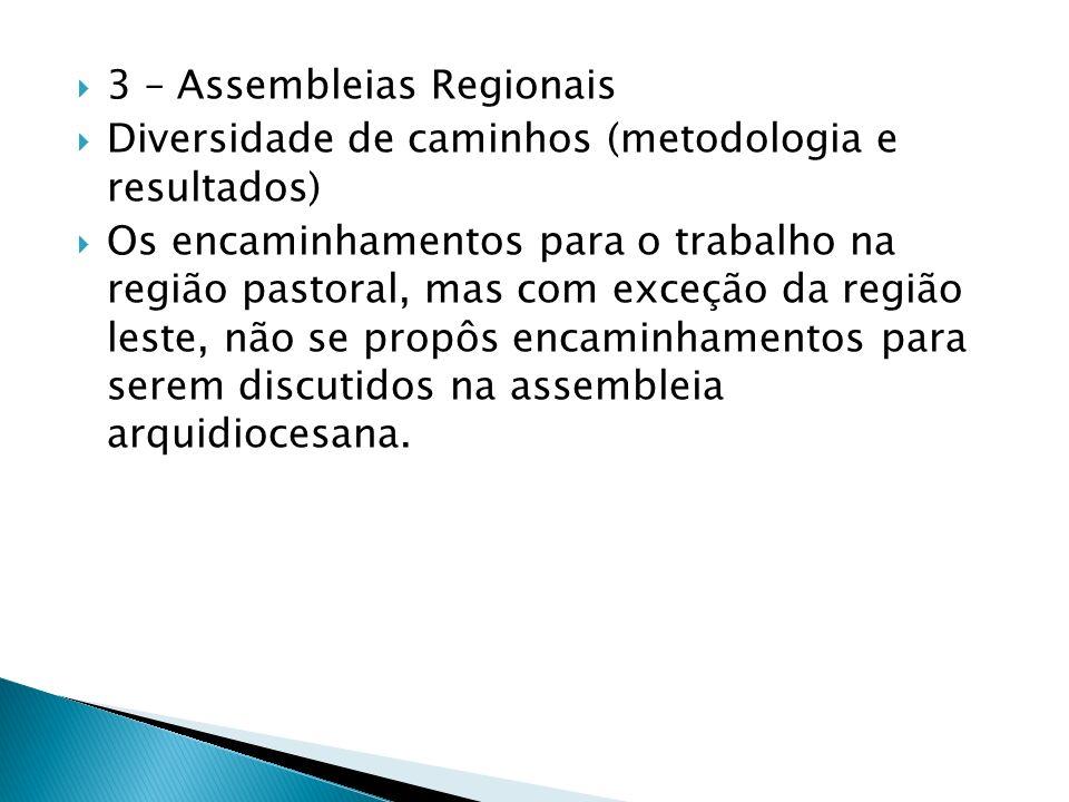 3 – Assembleias Regionais Diversidade de caminhos (metodologia e resultados) Os encaminhamentos para o trabalho na região pastoral, mas com exceção da região leste, não se propôs encaminhamentos para serem discutidos na assembleia arquidiocesana.