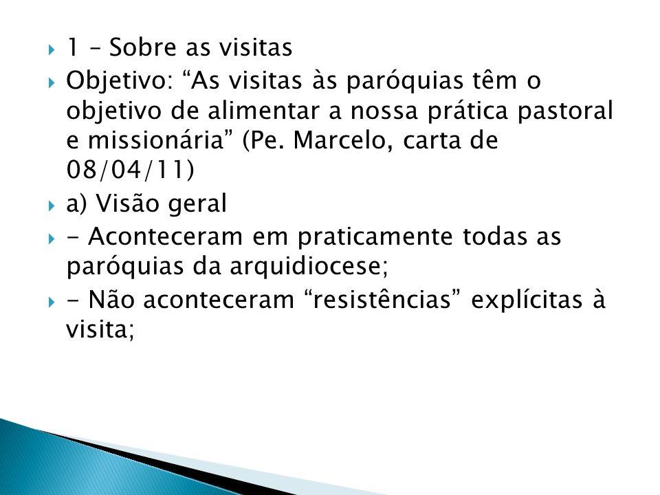 1 – Sobre as visitas Objetivo: As visitas às paróquias têm o objetivo de alimentar a nossa prática pastoral e missionária (Pe.