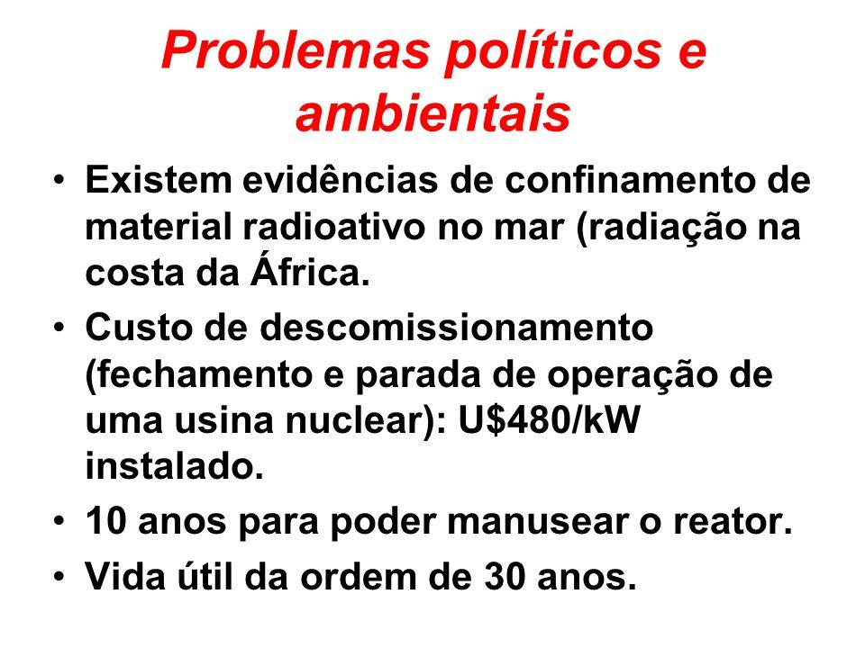 Problemas políticos e ambientais Existem evidências de confinamento de material radioativo no mar (radiação na costa da África. Custo de descomissiona