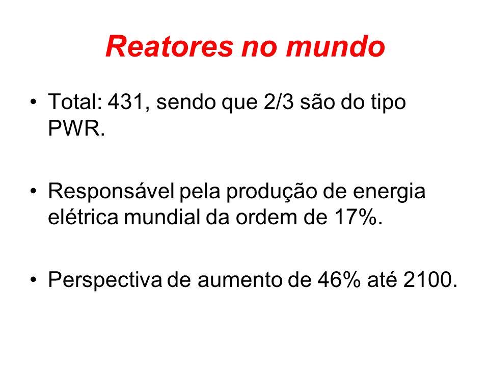 Reatores no mundo Total: 431, sendo que 2/3 são do tipo PWR. Responsável pela produção de energia elétrica mundial da ordem de 17%. Perspectiva de aum